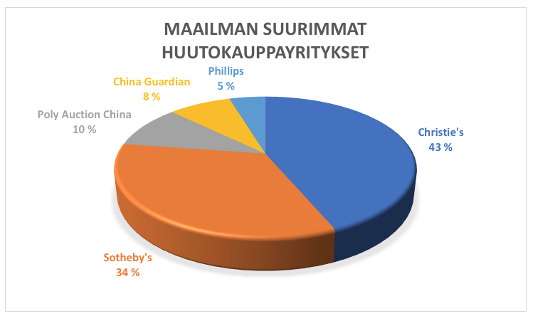 SUURIMMATHUUTOKAUPAT2017